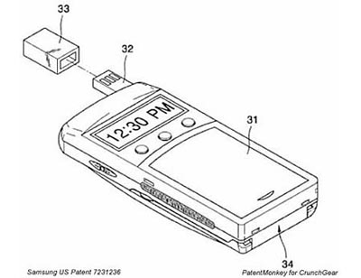 image_18007_largeimagefile Samsung Patent Shows Phone With Integrated USB Plug