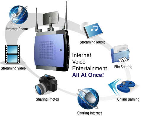 image_36778_largeimagefile Linksys targets home wireless video