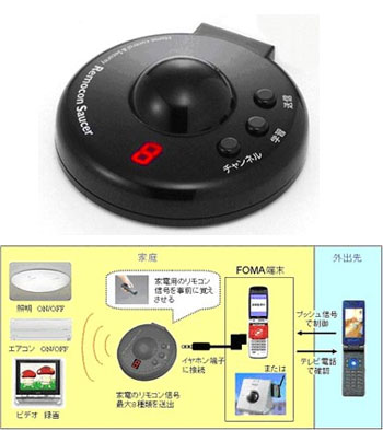 image_41368_largeimagefile Control your home appliances via cell phone