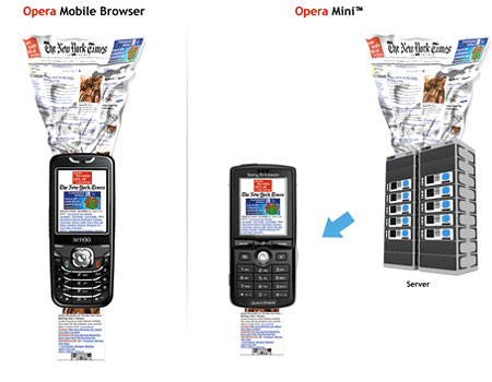 image_48134_superimage Opera Mini Brings the Web to Low-End Mobile Phones