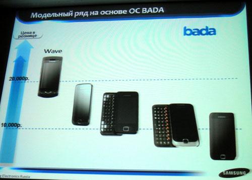 Samsung Bada Smartphone Roadmap