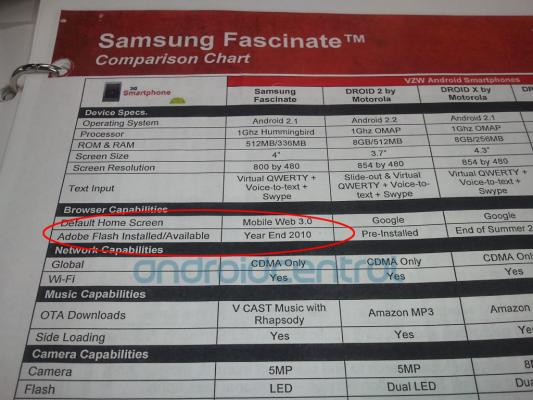 Samsung-Fascinate-2.2