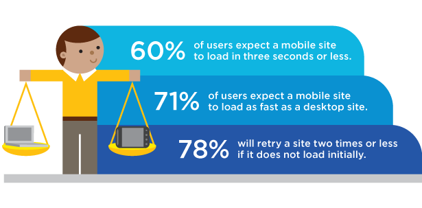 reasons-mobile-matters-2