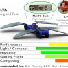 dragonfly-microuav-6-99x99 Dragonfly Robotic Insect UAV is Freaking Cool