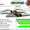 dragonfly-microuav-8-99x99 Dragonfly Robotic Insect UAV is Freaking Cool