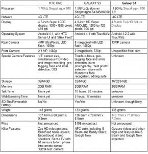 spec-chart