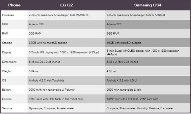 gs4-lg2-chart