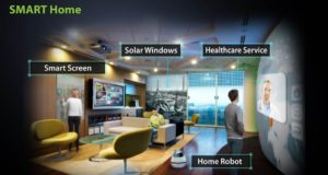 smart-home-technology-300x160 Mobile Magazine
